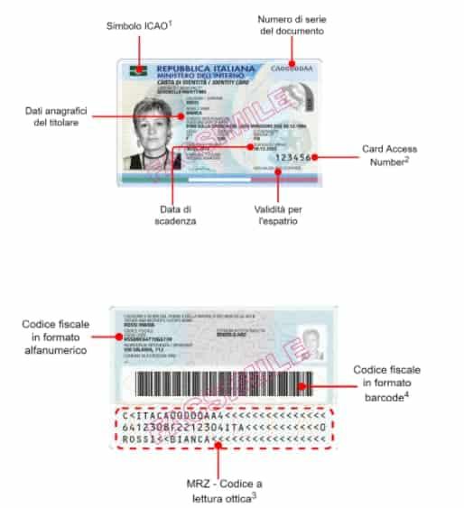 carta de identidad electronica