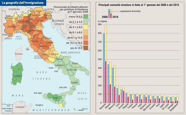 inmigracion en Italia